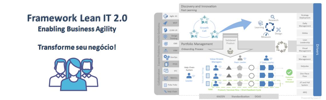 Framework Lean IT 2.0 - Enabling Business Agility