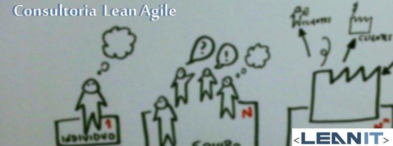 Consultoria Lean Agile