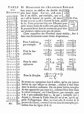 Redefinição números binários