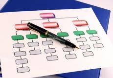 Desdobramento da estratégia e gerenciamento diário sob a ótica Lean