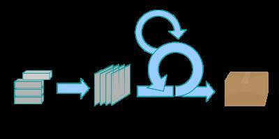 Scrum - Processo de desenvolvimento