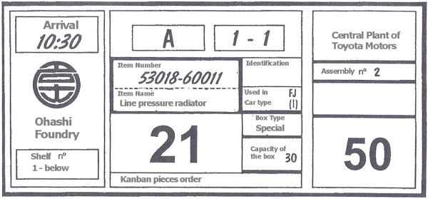 kanban cards template - application of some principles of kanban in lean it