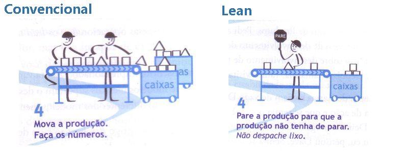 Desdobramento da estratégia modelo mental exemplo 4
