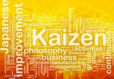 Utilização do Kaizen em um ambiente Lean TI