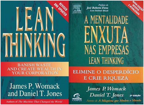 Livros Lean
