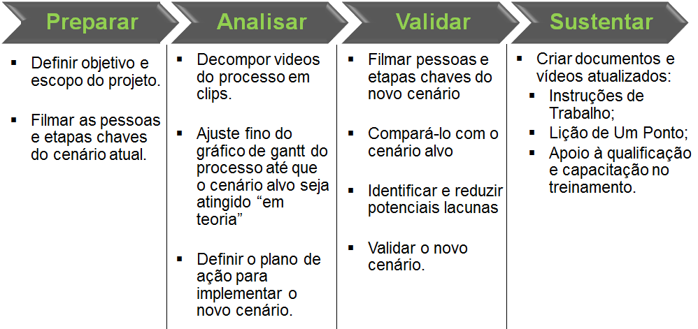 KSMED - Overview do processo