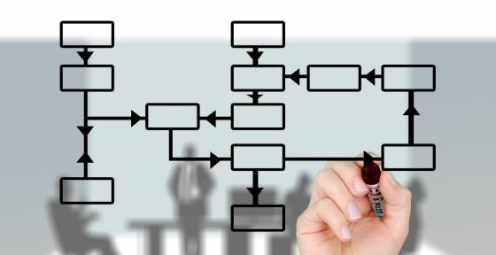 Curso de PCP Lean – Uma nova maneira de trabalhar